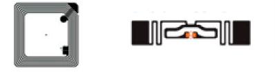 EPC/RFID